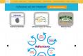 Adfunture Outdoorshop und Erlebnispädagogik